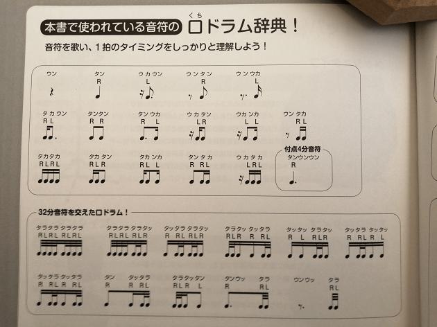 ドラム練習パッドフレーズレシピ 口ドラム辞典!