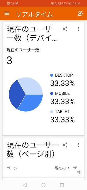 Google AdSenseモバイル